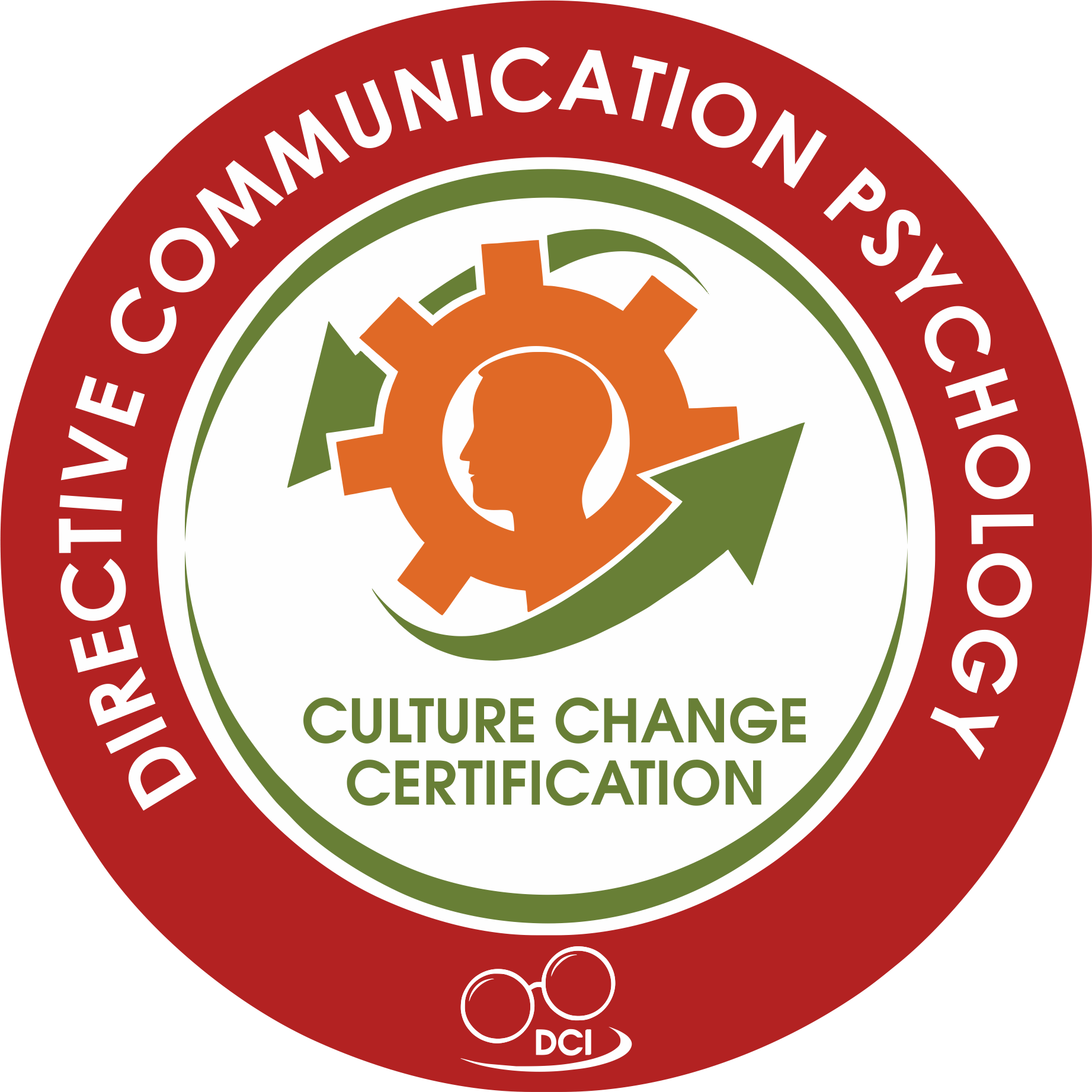 organization culture and change Organizational culture change is not an easy matter many companies want to successfully achieve this goal at one point or another, but a good portion of those.
