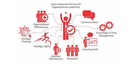 Hero Leadership Training