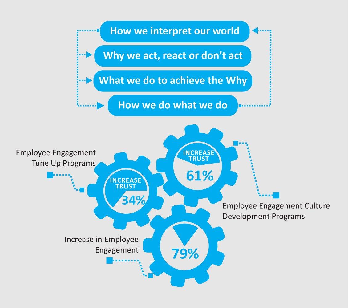 employee-engagement03