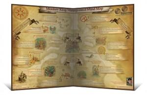 organizational change map