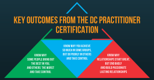 complete-dc-psychology-practitioner Certification