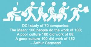 DC Study Quotes