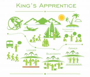 kings_apprentice