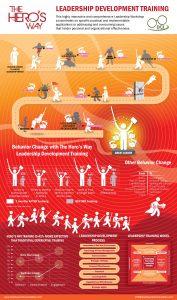 002.-infographic---the-hero